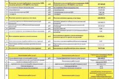 Годовой-отчет-за-2020г.-МКД-Ново-Садовая-8-к.1_pages-to-jpg-0001