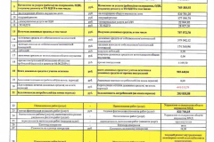 Годовой-отчет-за-2020г.-МКД-Првомайская-27_pages-to-jpg-0001