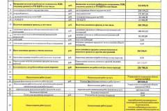 Годовой-отчет-за-2020г.-МКД-Првомайская-27А_pages-to-jpg-0001