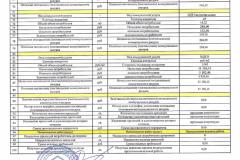 Годовой-отчет-за-2020г.-МКД-Полевая-88_pages-to-jpg-0002